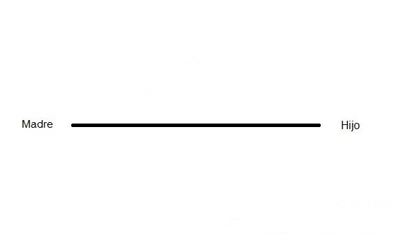 Binomio piedras angulares del síndrome Münchausen